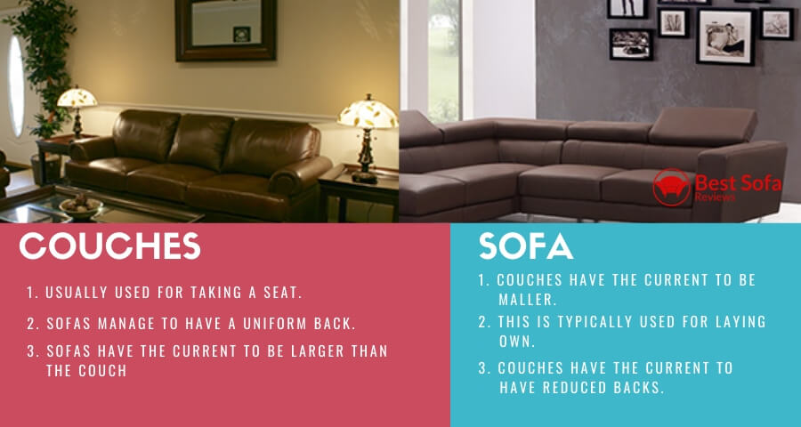 Difference Between Sofa and Couch